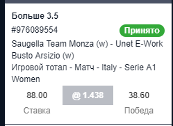 2019-04-14 22_07_11-Italy - Serie A1 Women - Волейбол _ Pinnacle Sports.png
